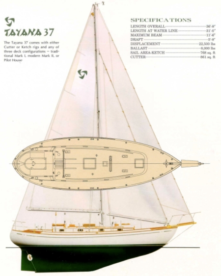 Tayana 37 specs